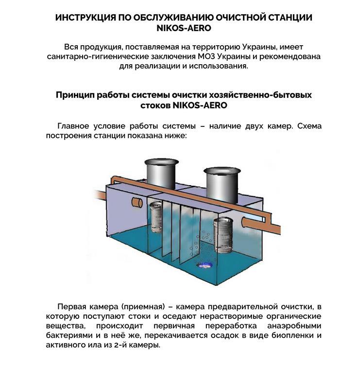 Tehnicheskiy passport 11