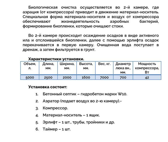 Tehnicheskiy passport 12